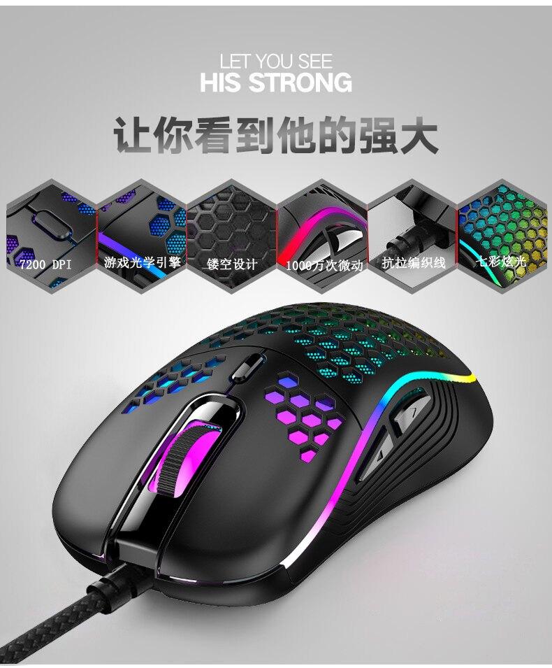 RGB洞洞滑鼠鏤空輕量化有線電競游戲滑鼠電腦有線