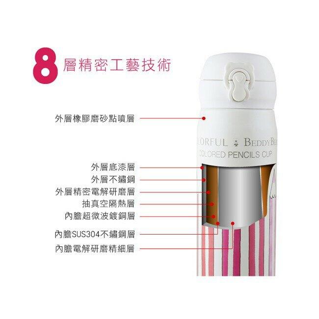 【韓國 BEDDY BEAR】鉛筆彈蓋款保溫保冷瓶450ML