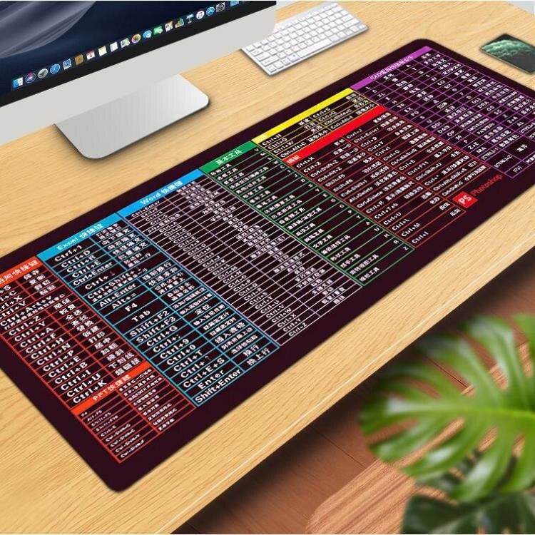 滑鼠墊 辦公快捷鍵大全護腕定制家用電腦鍵盤學生書桌寫字臺桌面墊子防臟