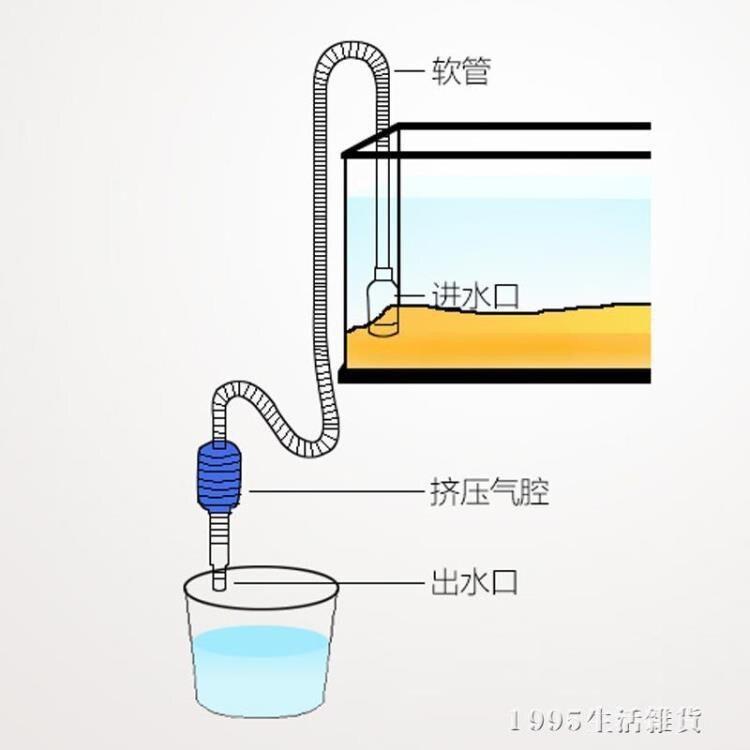 抽水器 換水器吸水器吸水管養魚森森洗砂器吸便器虹吸水族清洗 艾琴海小屋
