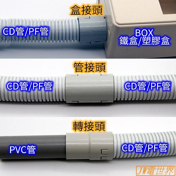 4分CD管 PF管 管接頭 轉接頭 盒接頭[電世界1753]