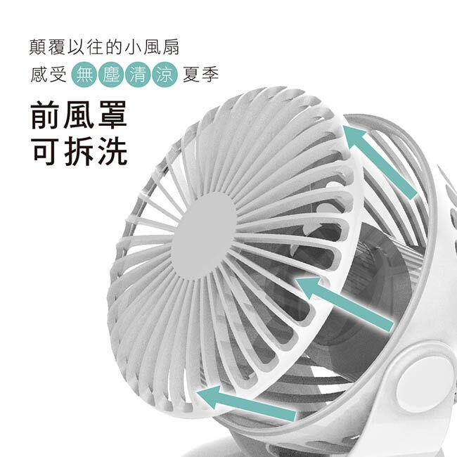 【NaKay】充插兩用4吋USB風扇/夾扇/DC扇(NUF-117)可立/可夾/可拆