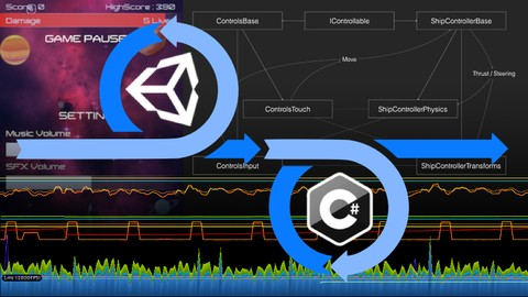 Agile & Multi-Platform Game Dev. with Unity - Tier 2