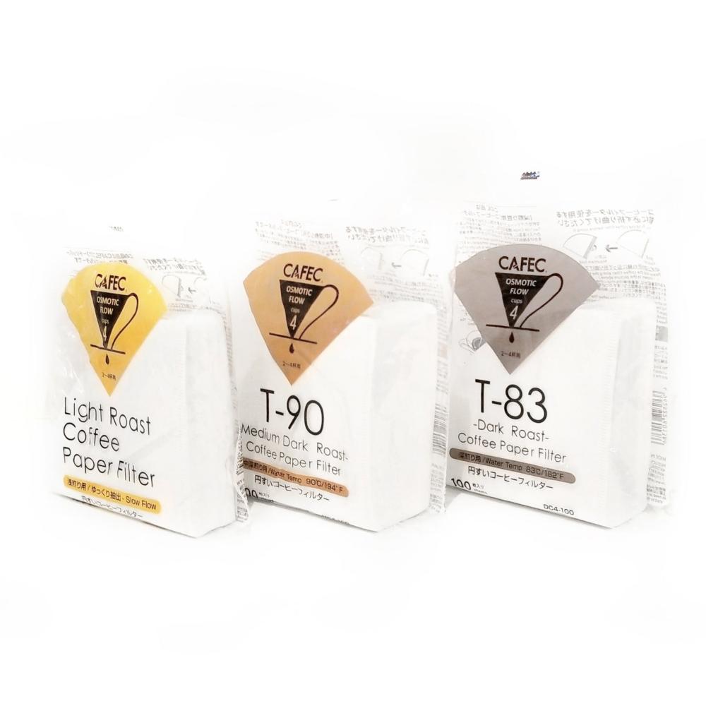 【加價購】日本 CAFEC 三洋濾紙(分淺焙/中深焙/深焙專用,兩種尺寸可選,100張/包)