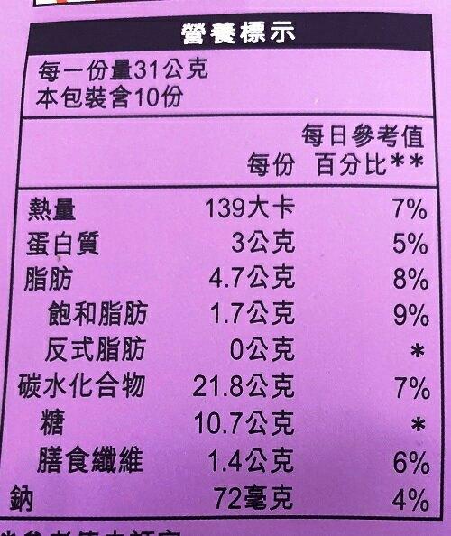 桂格 堅果穀多多-黑穀堅果風味(31G*10包) [大買家]