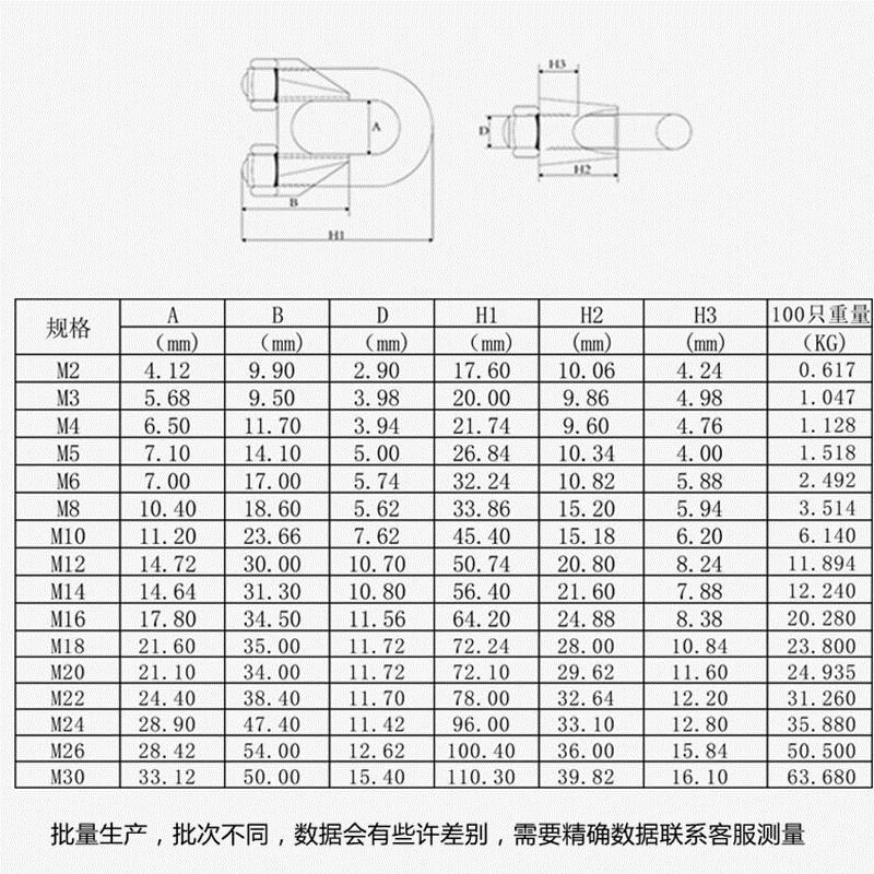 304不銹鋼鋼絲繩夾頭 不銹鋼卡頭 繩扣 軋頭 鋼絲夾 全規格m2-24