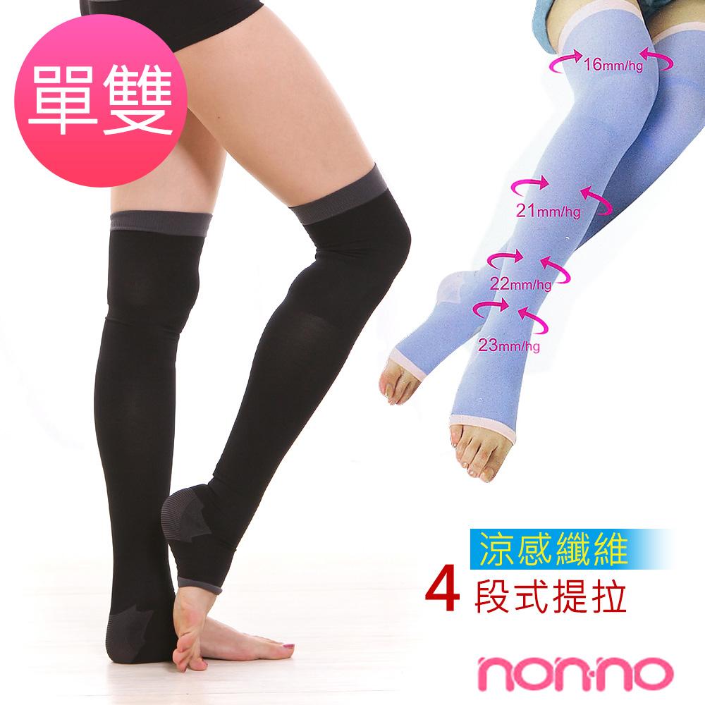 non-no儂儂 塑腿襪睡眠襪 200丹美腿涼感纖維(單雙)