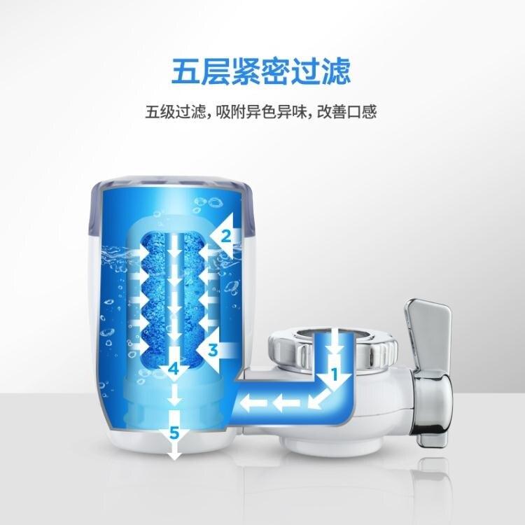 淨水器凈水器家用水龍頭過濾器自來水直飲凈水機廚房凈化器濾水器 育心館