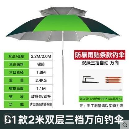 釣魚傘 江南釣者冬季保暖圍布款2/2.2/2.4米垂釣 釣魚傘 一傘兩用/可拆分 萬聖節狂歡 DF