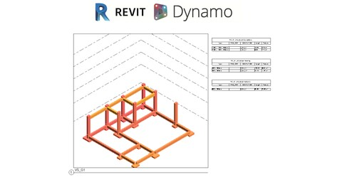 Procurement Schedule Sheets from Revit 2020 and Dynamo 2.1