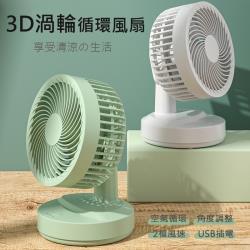 3D渦輪循環桌面風扇(插電款) USB電風扇 大風力 超靜音 兩檔風速