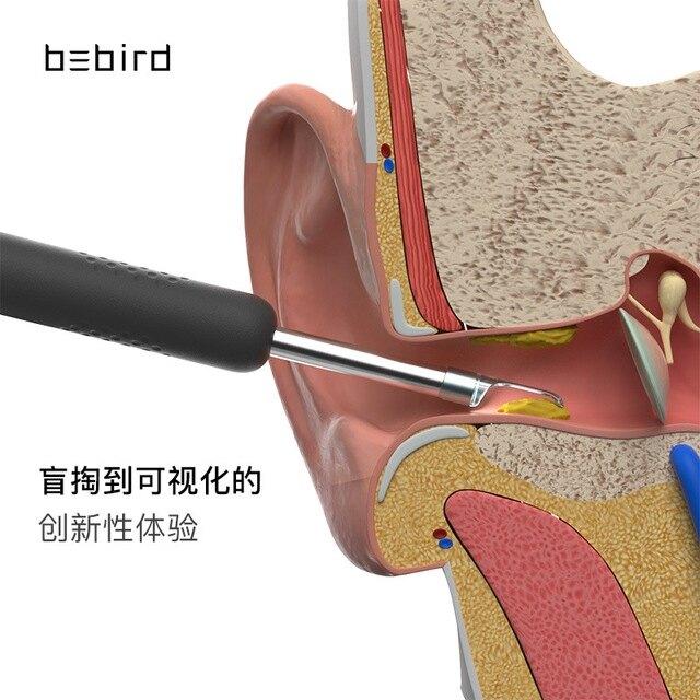 可視採耳棒 R1掏耳勺餓採耳工具勺 300萬像素像頭 發光挖耳勺 可連接手機看 自由角落