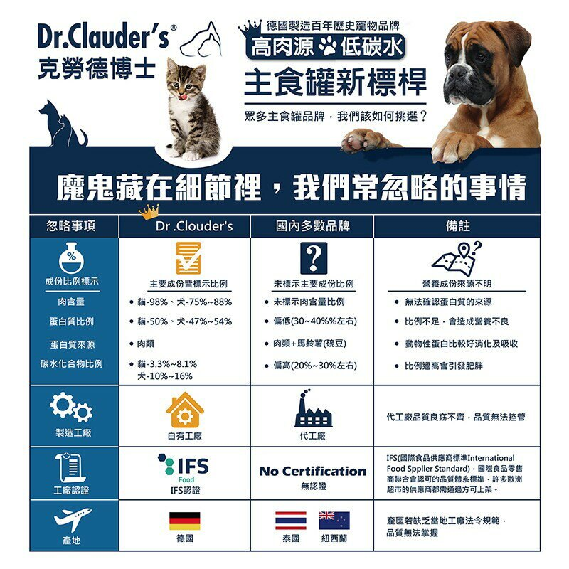德國Dr.clauder's克勞德博士│貓用BARF原力低敏主食罐 200g