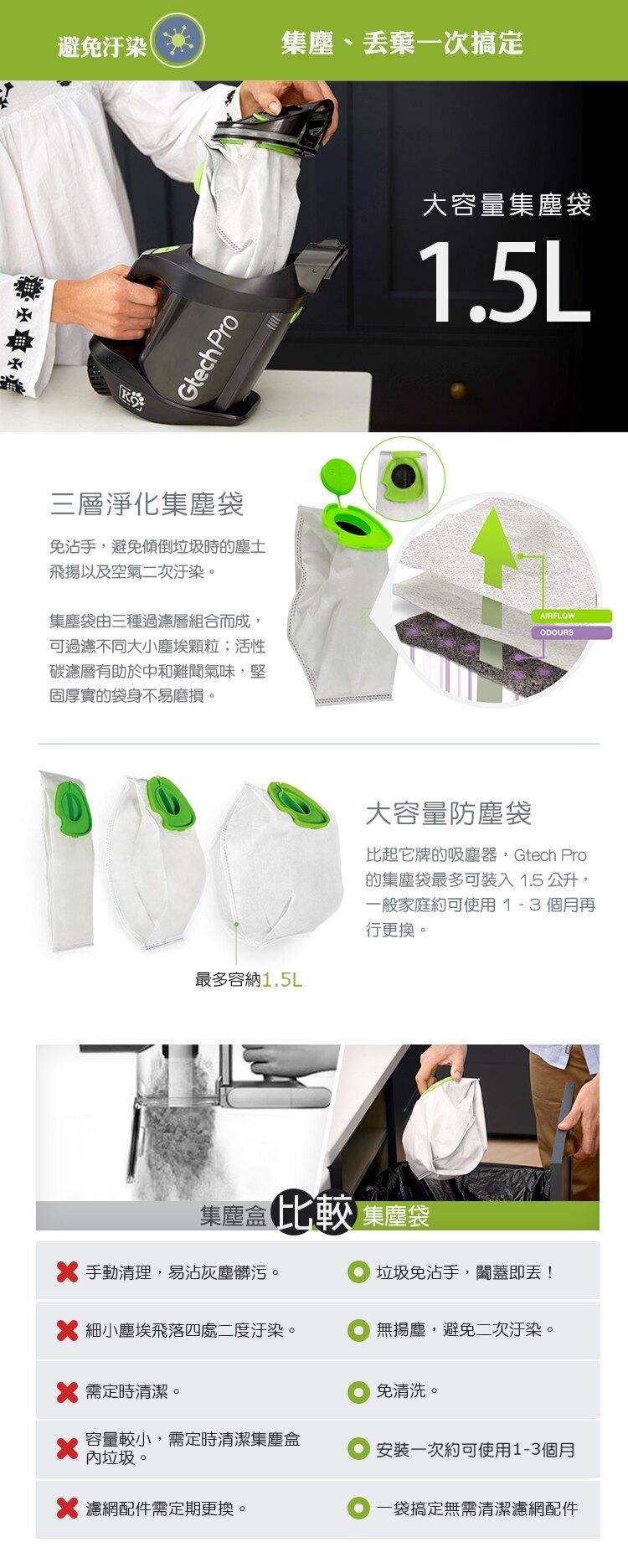 《英國Gtech小綠》Pro K9活性碳集塵袋(10入)
