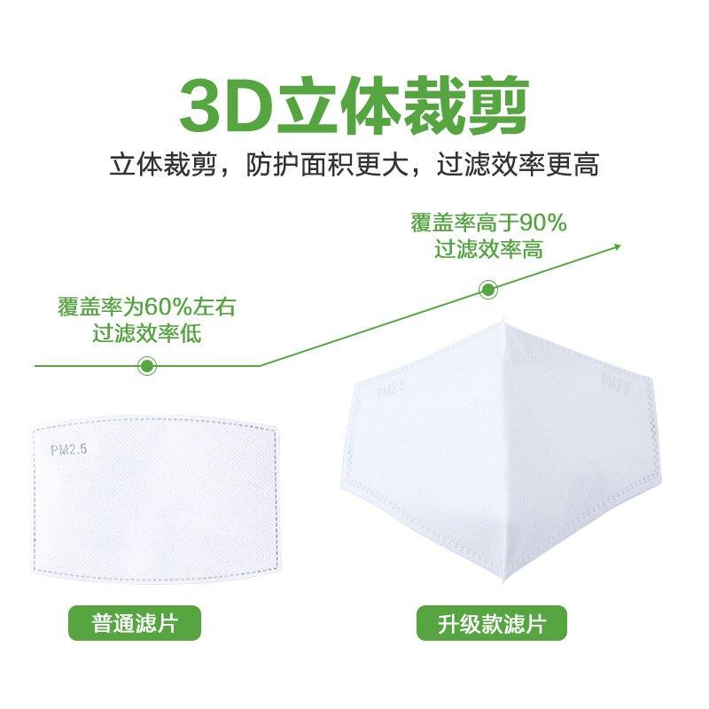 立體口罩濾片 pm2.5過濾片活性炭防塵透氣熔噴布口罩墊片五層濾芯