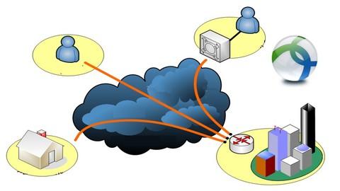 Cisco ASA VPN AnyConnect