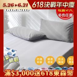 EILISHE 專業透氣網眼100%防水床包式保潔枕套(2入組)