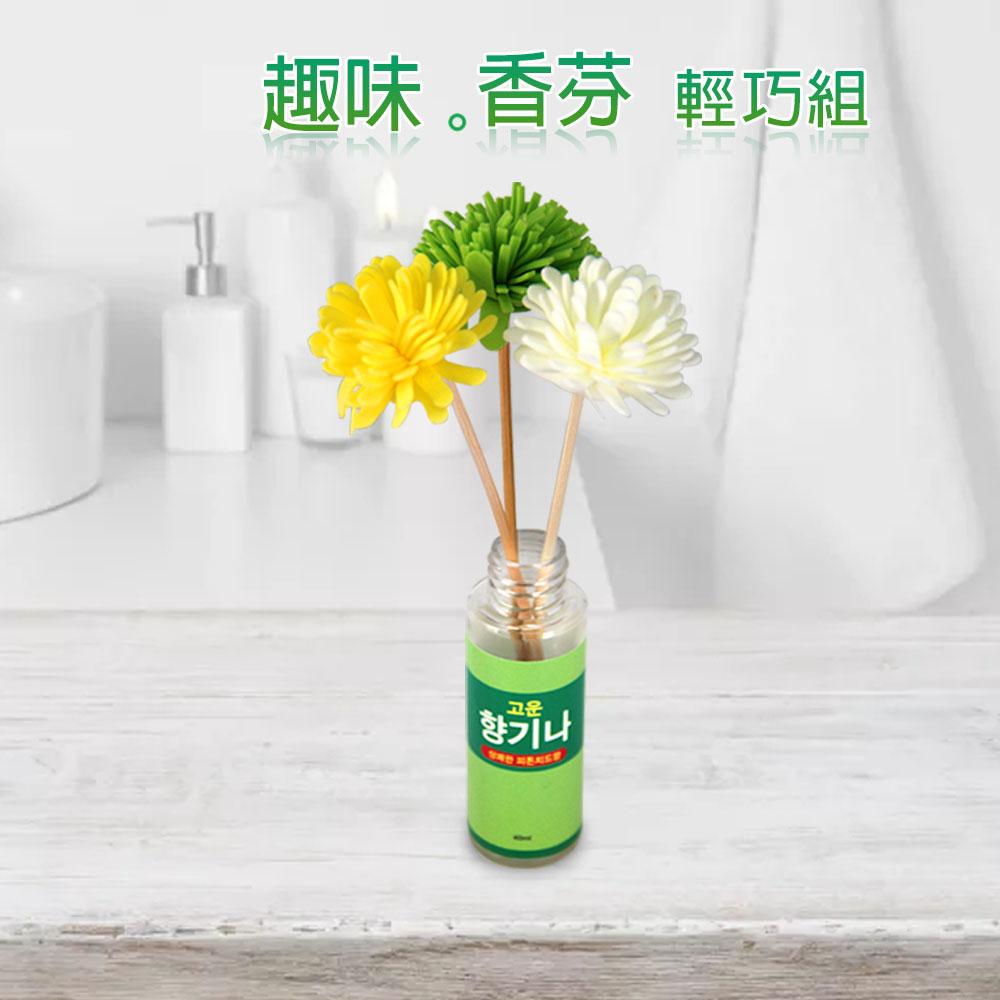 【XINCHI】韓國趣味香氛輕巧組