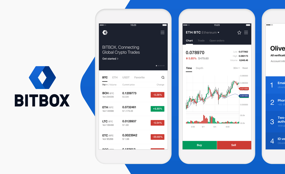 first cryptocurrency exchange fiat
