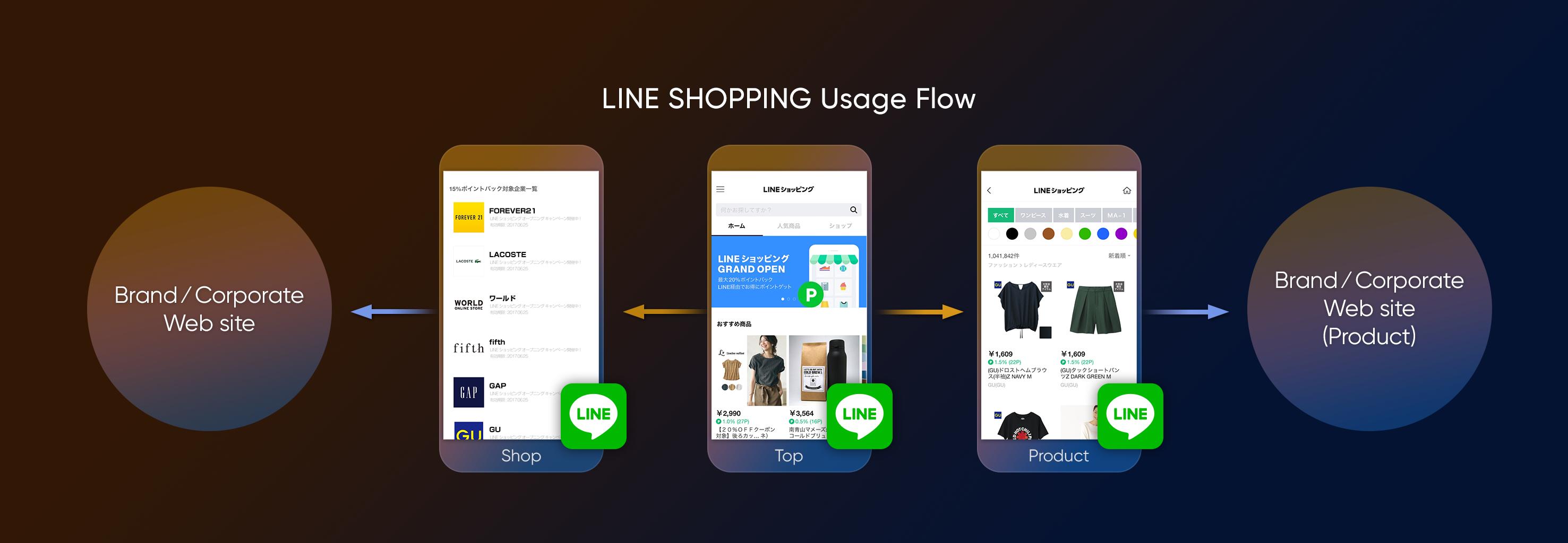 /stf/linecorp/en/pr/LINE_SHOPPING_02.png