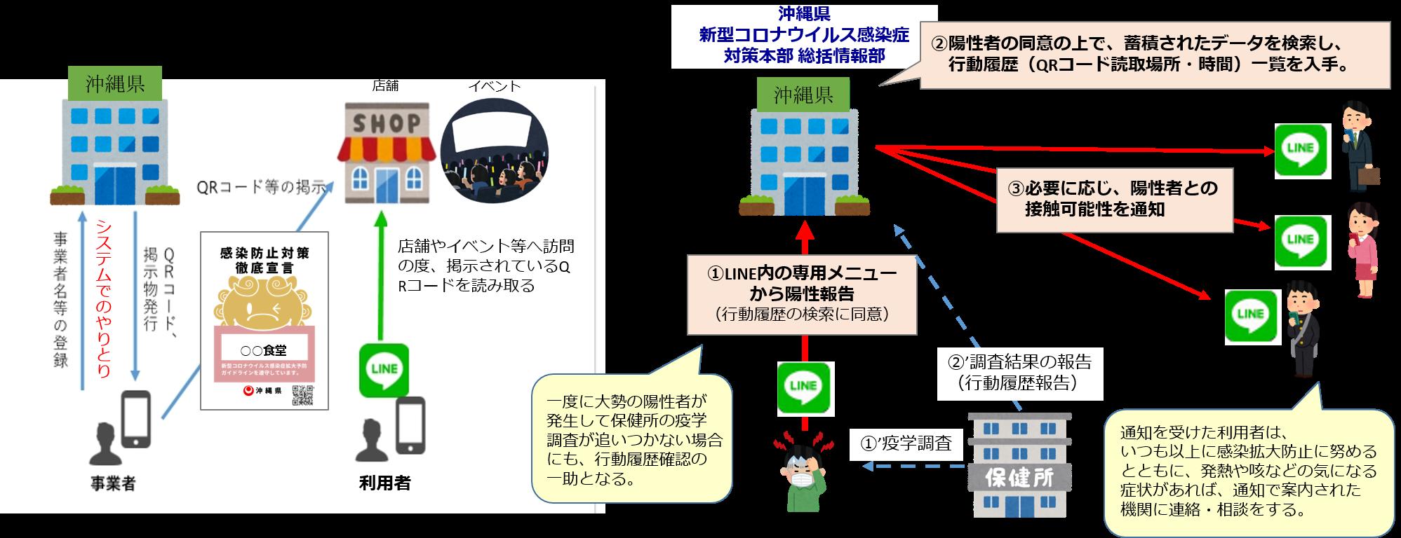 /stf/linecorp/ja/csr/RICCA_image.png