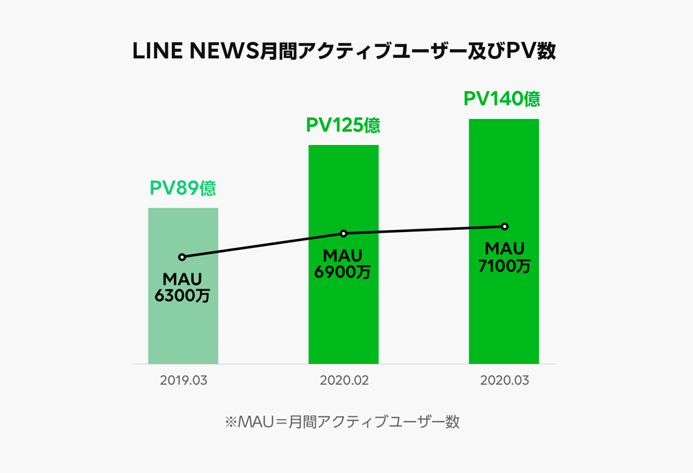 /stf/linecorp/ja/pr/20200406_pr_09.png