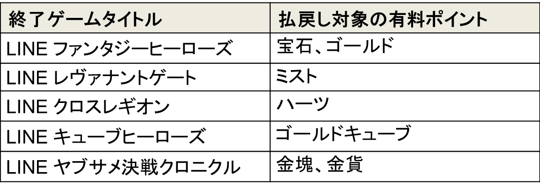 /linecorp/ja/pr/5thclose_jp.png