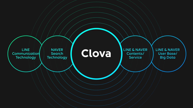 /stf/linecorp/ja/pr/Clova01.png