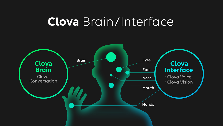 /stf/linecorp/ja/pr/Clova02.png