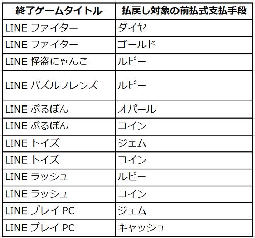 /stf/linecorp/ja/pr/Game_close_8th.png