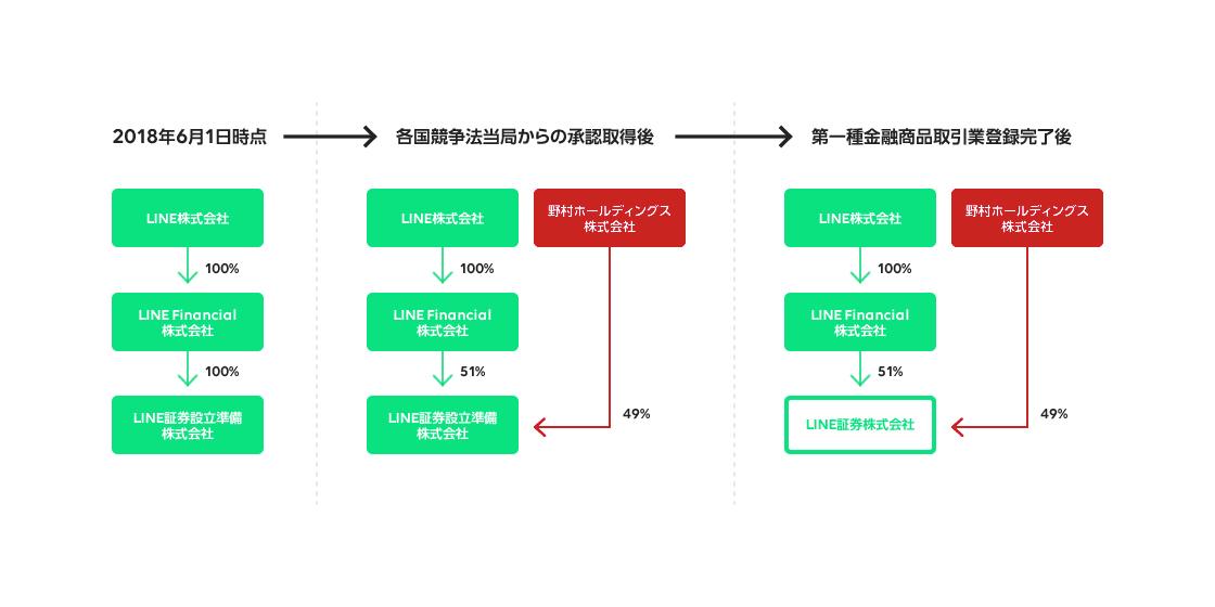 /stf/linecorp/ja/pr/Image_0525.jpg