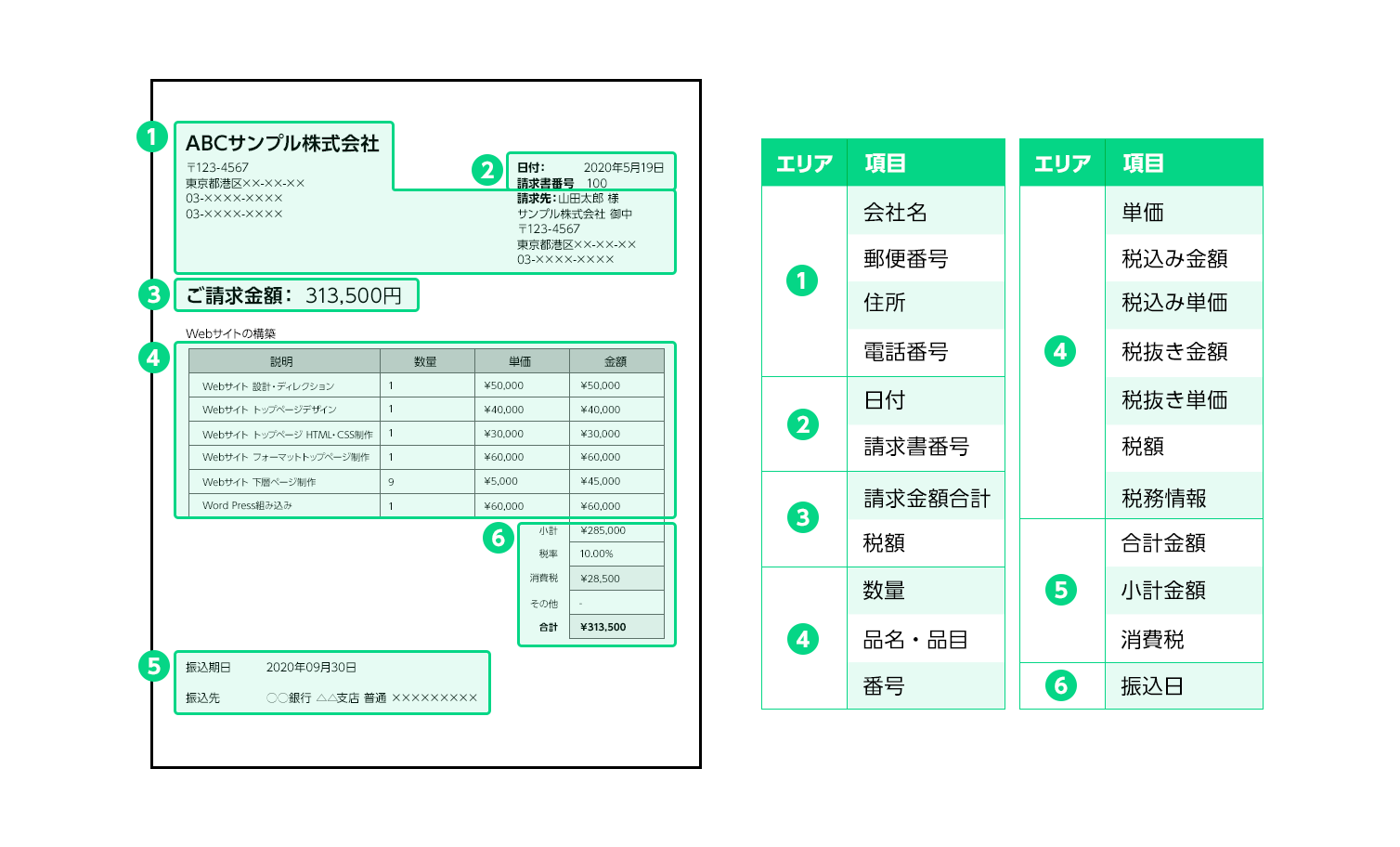 /stf/linecorp/ja/pr/InvoiceOCR.png
