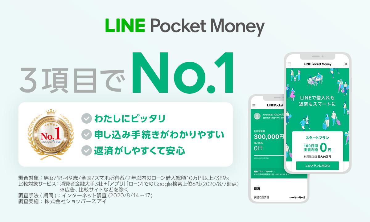 ポケット と ライン は マネー LINEポケットマネーの返済方法はLINEPayにチャージで!銀行だと約定返済になりません。