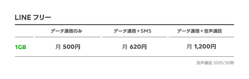 /stf/linecorp/ja/pr/LINEMOBILE_2.png