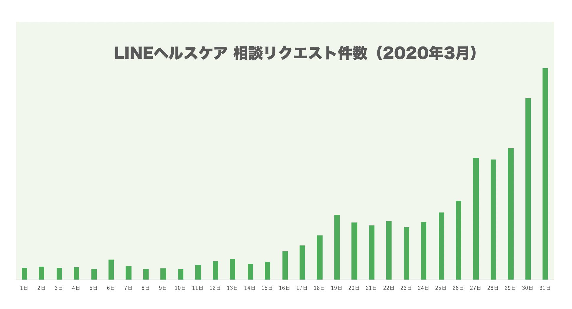 /stf/linecorp/ja/pr/LINE_HC_01.png