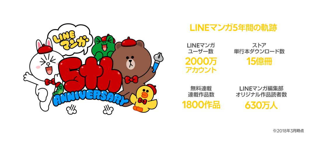 マンガ 無料 line