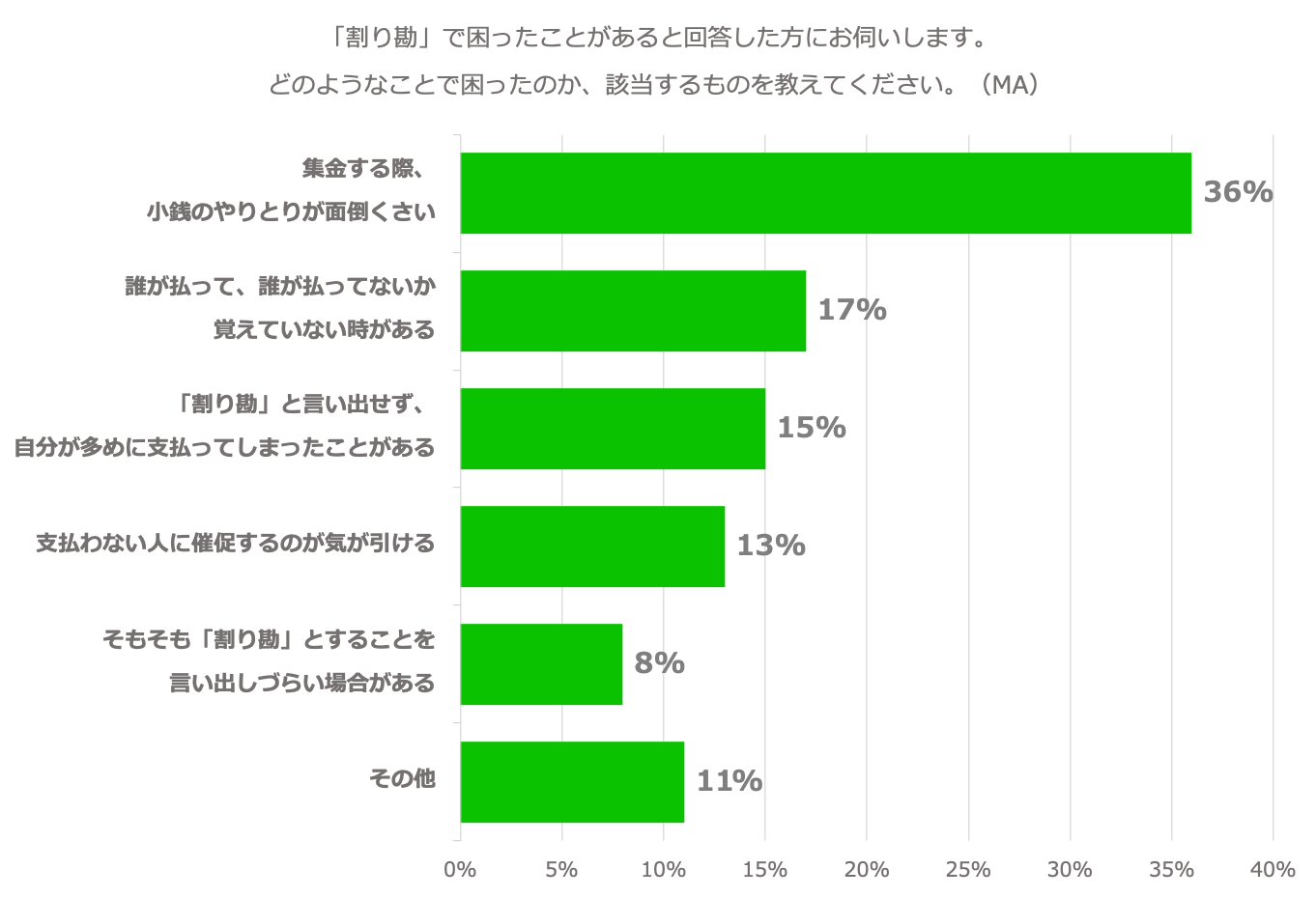 /stf/linecorp/ja/pr/Pay_survey02.png