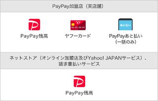 /stf/linecorp/ja/pr/Paypay2.png