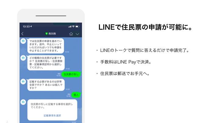 /stf/linecorp/ja/pr/Residentcard.jpg