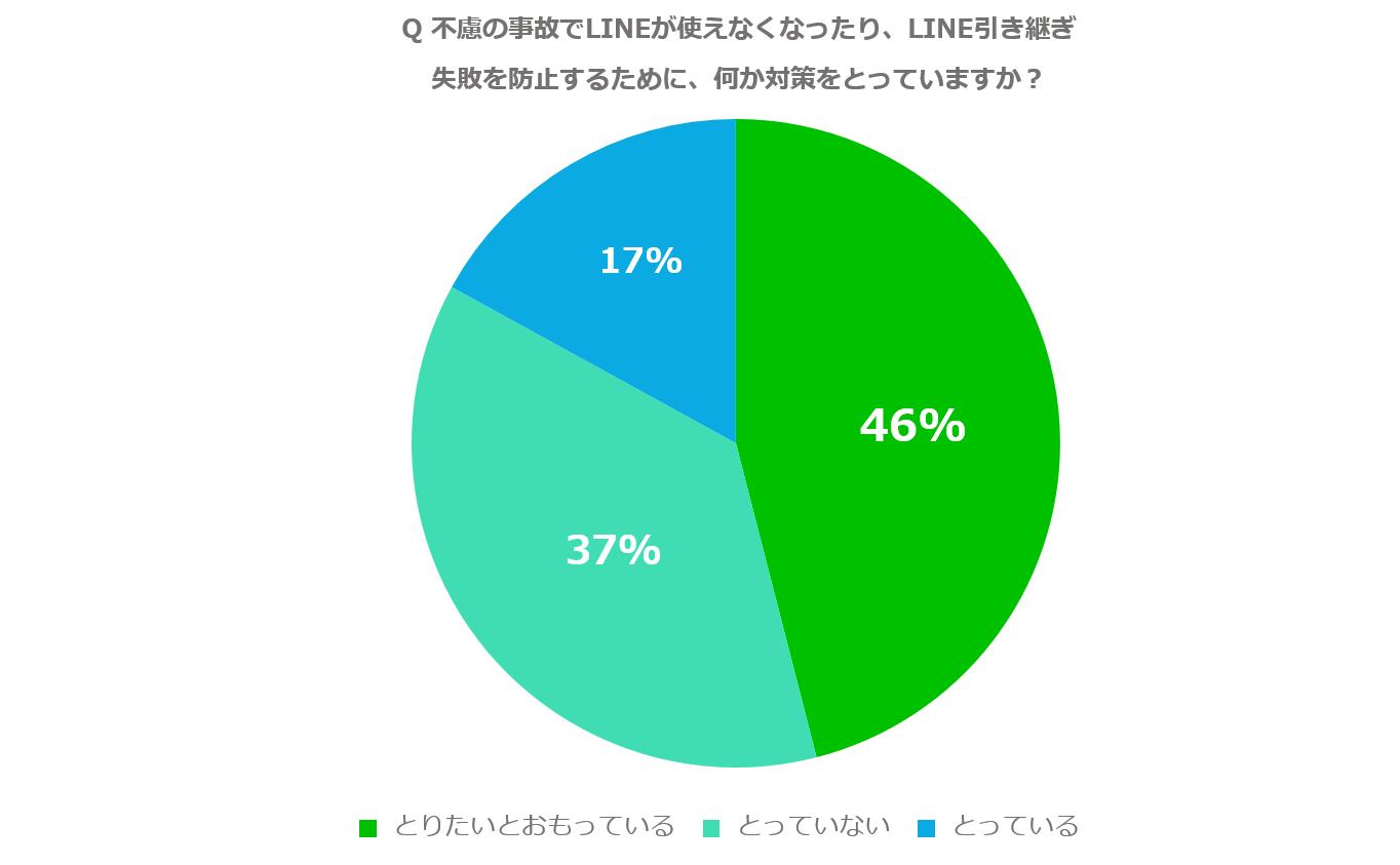 /stf/linecorp/ja/pr/b6.png