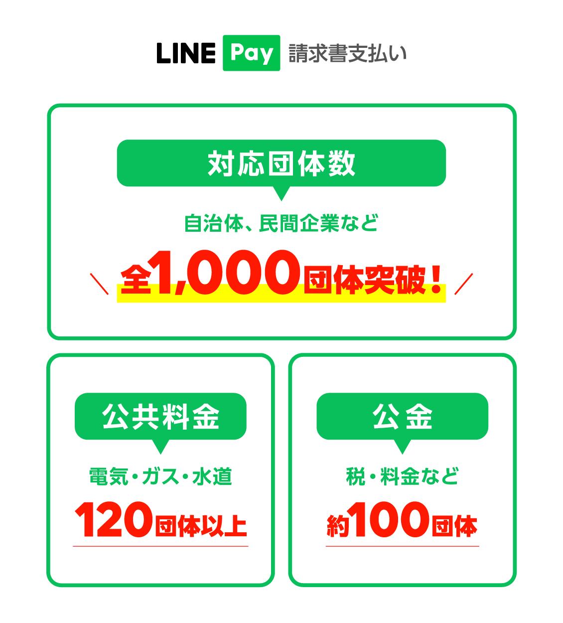 東 大阪 市 水道 料金