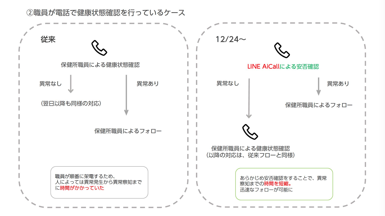 /stf/linecorp/ja/pr/flow_2_1224.png