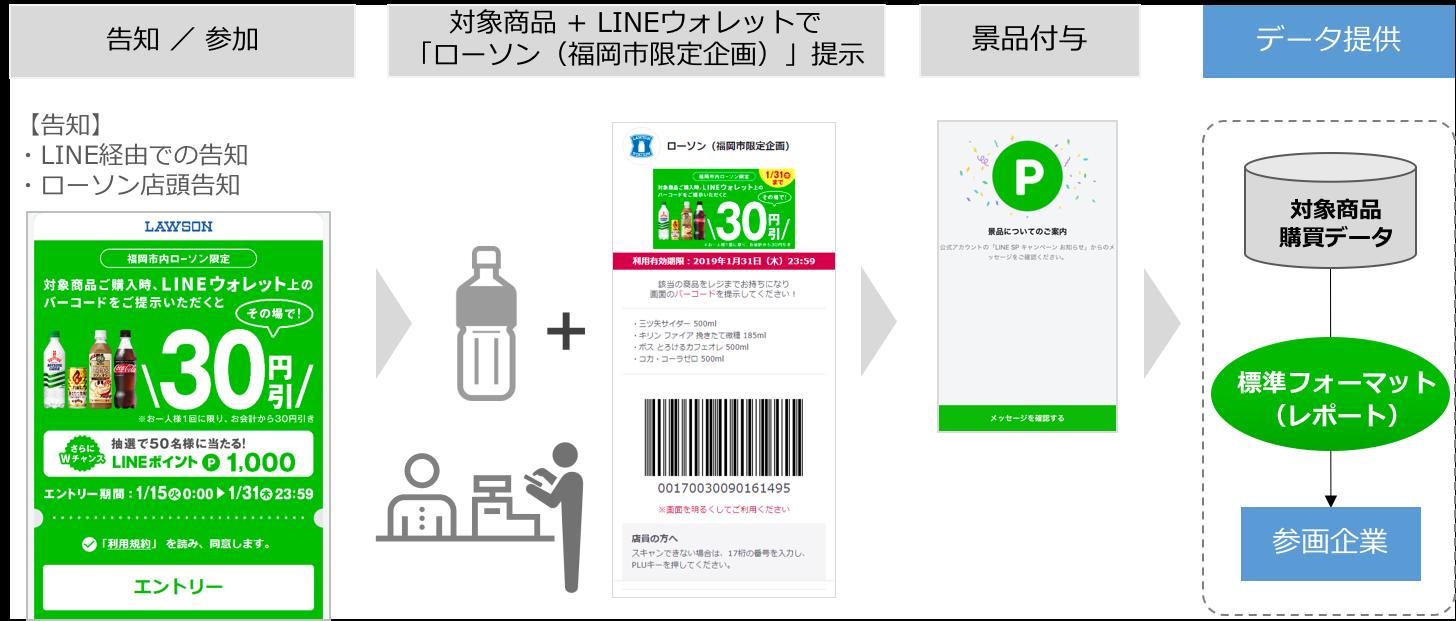 /stf/linecorp/ja/pr/fukuoka.png