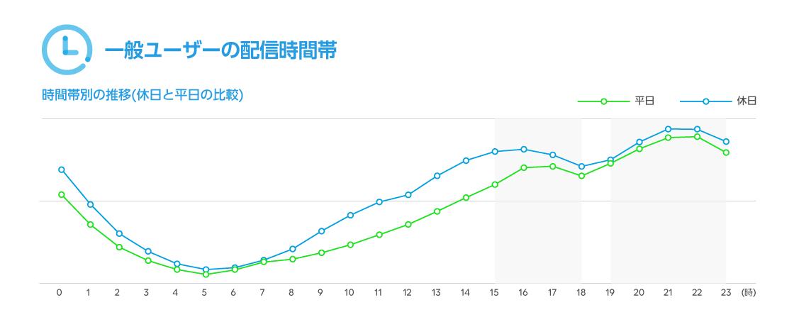 /stf/linecorp/ja/pr/graph02.png