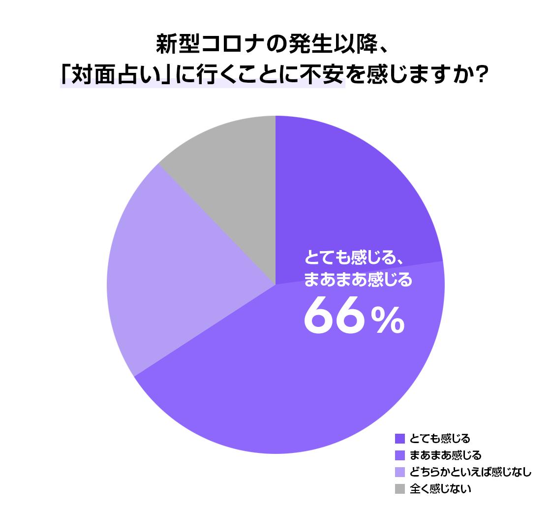 /stf/linecorp/ja/pr/graph1.png