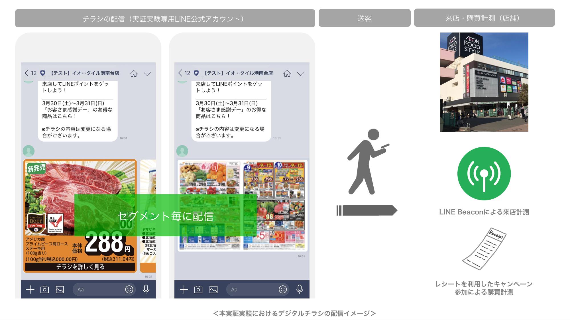 /stf/linecorp/ja/pr/haishin.png