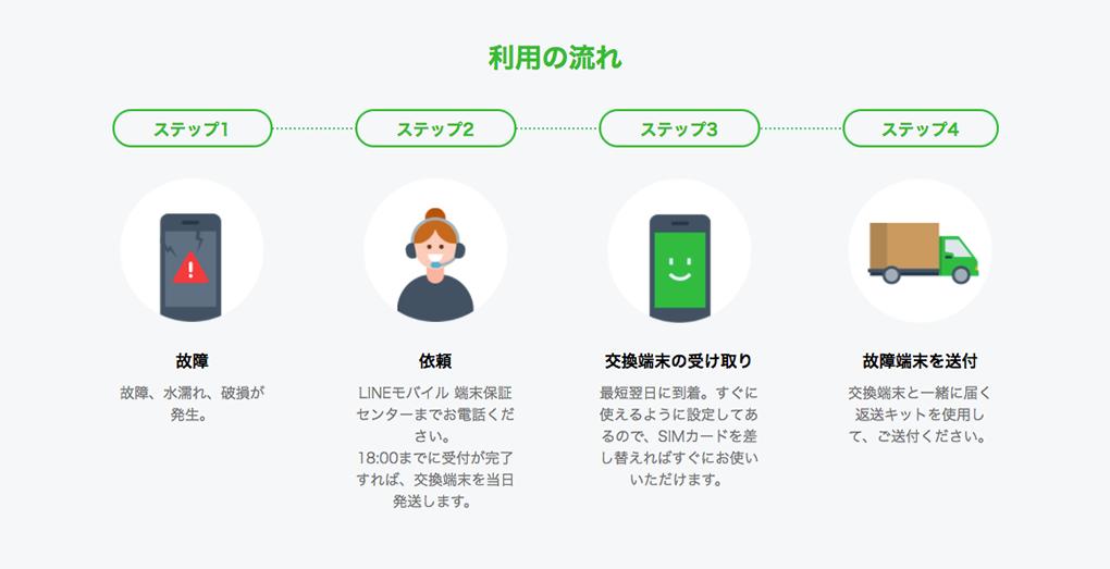 /stf/linecorp/ja/pr/mobile0117_03.png
