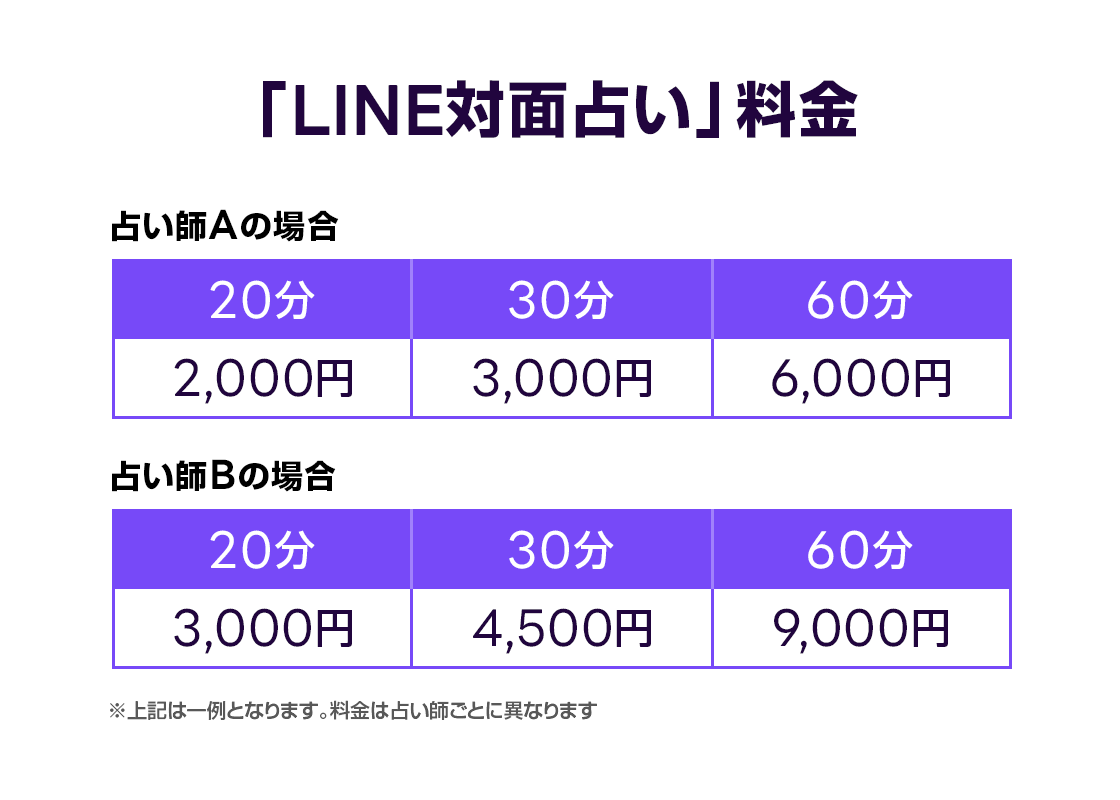 /stf/linecorp/ja/pr/price.png