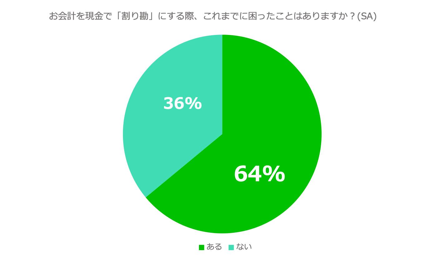 /stf/linecorp/ja/pr/survey_1new.png