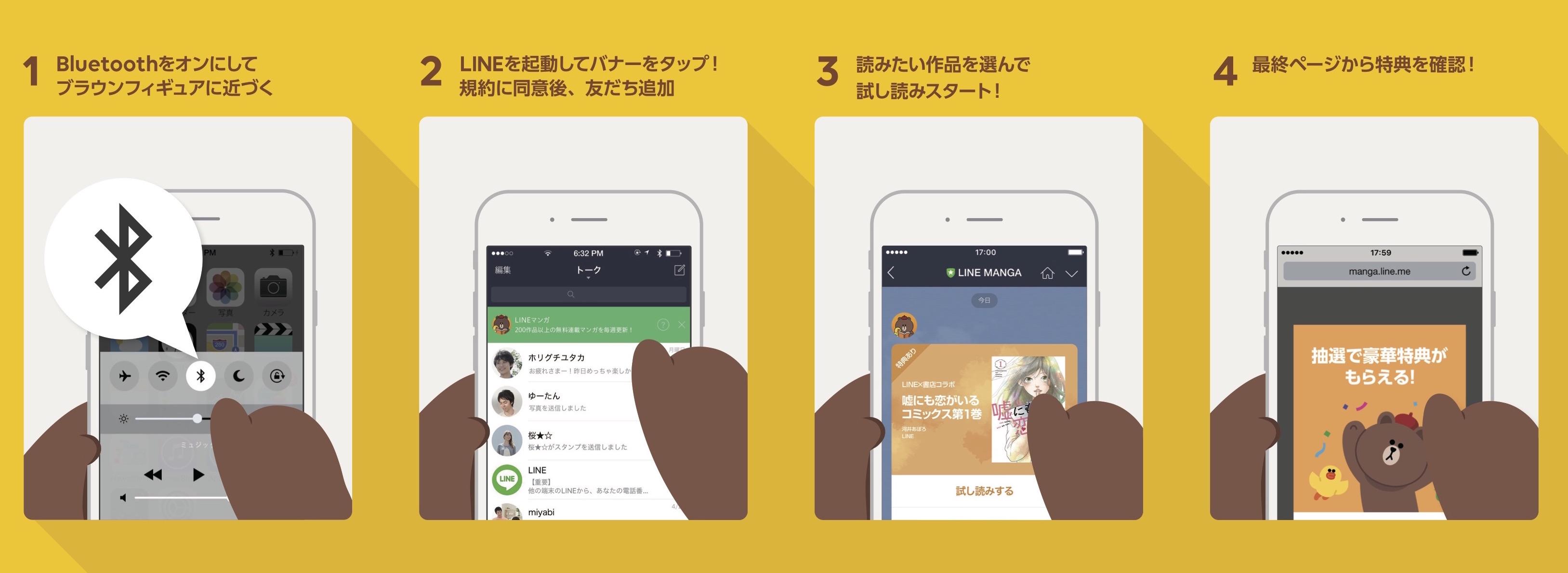 /stf/linecorp/ja/pr/tameshiyomi_flow.jpg